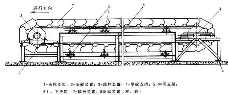 鳞板输送机产品外形结构示意图-同鑫振动机械