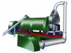 ZHG直接加熱式回轉滾筒干燥機