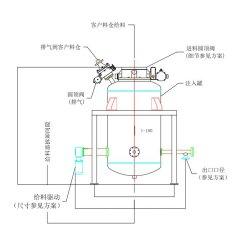 批量型流控泵