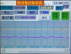 粉流掣控制运行曲线的图片