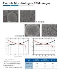 锂镍钴锰氧化物三元材料的图片