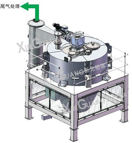 VCJ高温包覆机的图片