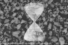 软性复合硅微粉
