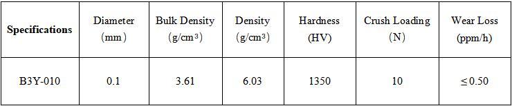 0.1mm型号规格.jpg
