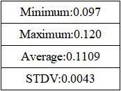 0.1mm粒径分布数据.jpg