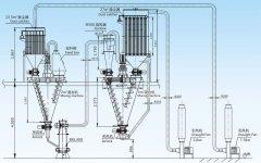 工艺流程图的图片