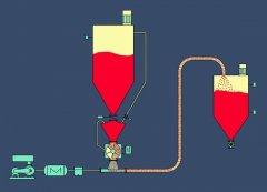 氣力輸送工程