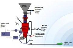 气力喷吹系统的图片