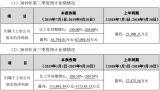 锂行业周报(10.7~10.11)