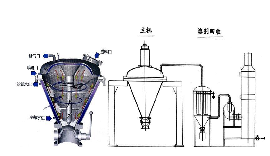 高速干燥混合改性一体机的图片