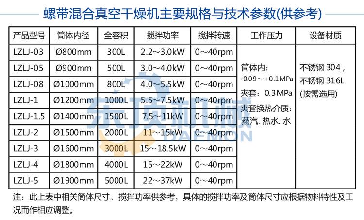 真空干燥机说明-4(参数表).jpg