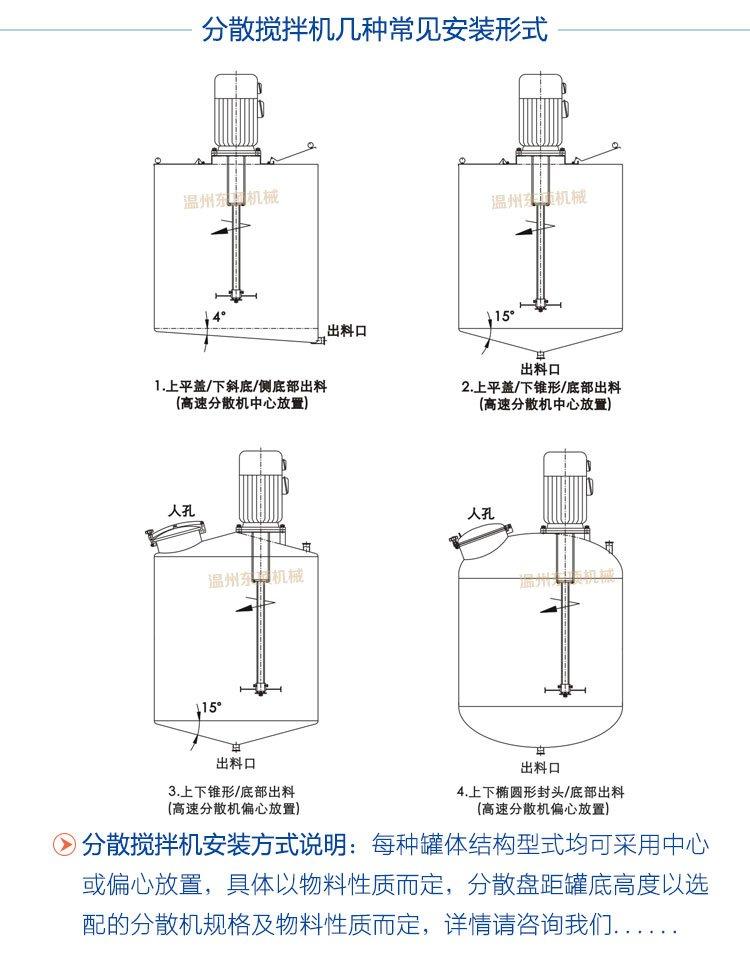 分散搅拌机说明-5(几种安装方式).jpg