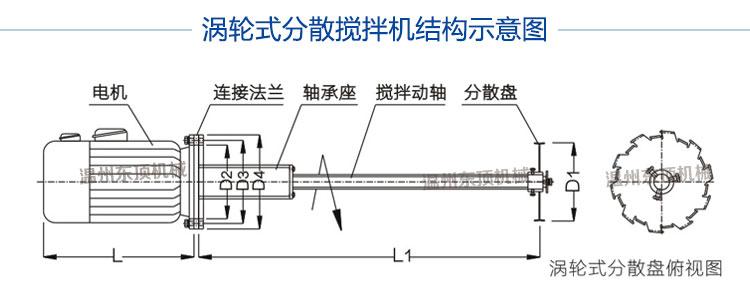 分散搅拌机说明-6(结构图).jpg