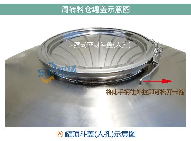 移动料仓900L说明-2(罐顶图).jpg