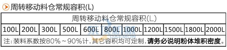 容积表(上下留空白).jpg