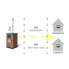EXPEC 2000系列 环境空气/厂界VOCs在线监测系统