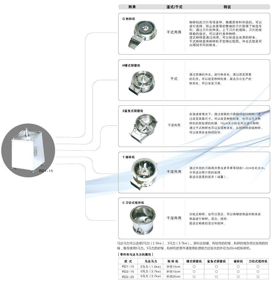 多功能研磨机2.jpg