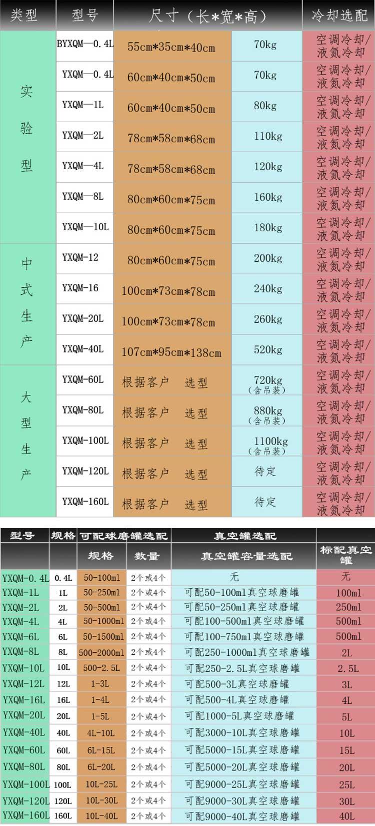 立式磨机YXQM0详情2.jpg
