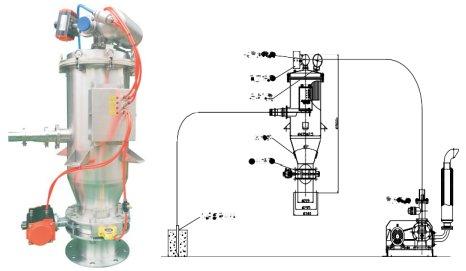 电动真空输送机-连续式的图片