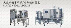 喷雾干燥/冷却造粒机 氮气密闭循环型 CL-8/12 COC-12/16/20/25的图片