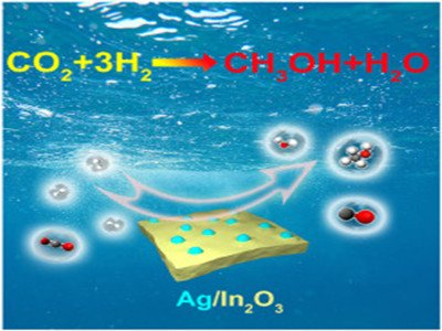 氧化銦聯手銀催化劑,助力二氧化碳制甲醇