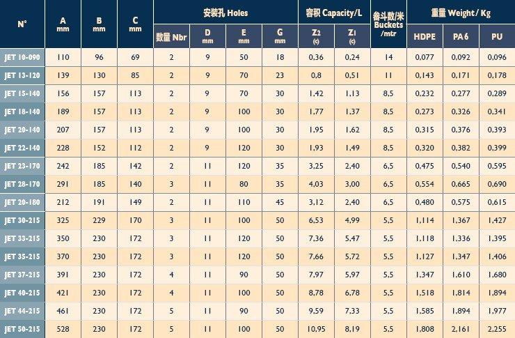 01_Jet-Plastic-Table_02.jpg