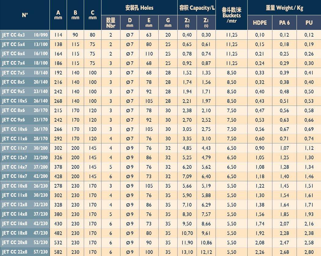 04_JET-CC-LP_Table2.jpg