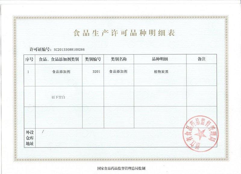 旺林生物食品生产许可明细表