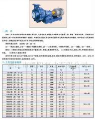 UHB-ZK耐腐耐磨砂浆泵的图片