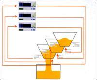 粉体称重配料生产线的图片