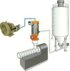 氣力輸送系統-負壓輸送系統
