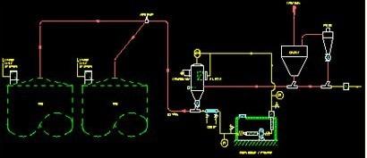 吹吸结合输送系统 的图片
