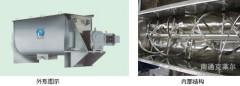 卧式螺带混合机(螺带式混合机、螺条式混合机-Ribbon Blender)的图片