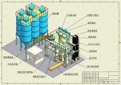 干混砂漿生產線