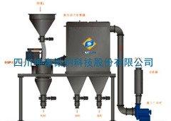 OSPA高效氣流分級機的圖片