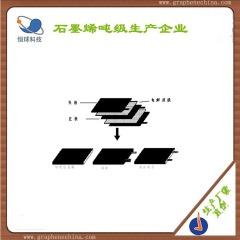 石墨烯鋰電池導電劑