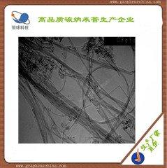 双壁碳纳米管的图片