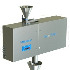 Microtrac PartAn 3D PRO在線顆粒圖像分析儀