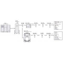 单级压缩无油螺杆式空气压缩机