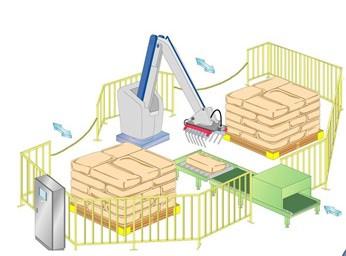 机器人码垛系统的图片