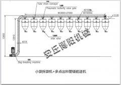 灰钙粉管链输送机   多点下料粉体管链输送机的图片