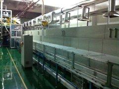 窯爐外軌自動裝卸料生產線