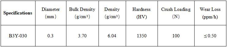 0.3mm型號規格.jpg