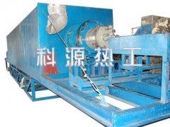 KY-R-JQ900-9m 間歇外熱式氣氛保護回轉爐