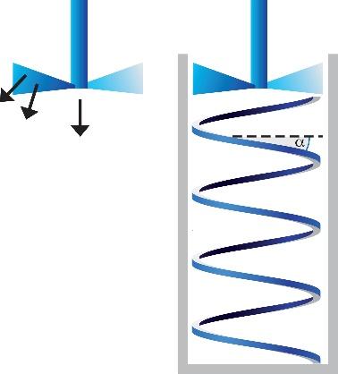 FT4粉体流变仪——动态粉体测试