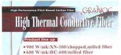 NGF高导热碳纤维