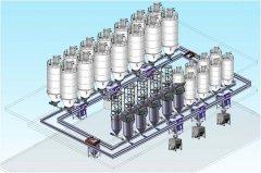 化工原料输送系统的图片