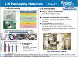 昭和电工研发SPALF铝塑复合膜 专用于包装电动汽车软包锂离子电池