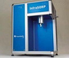 InfraSORP快速吸附能力評價分析儀