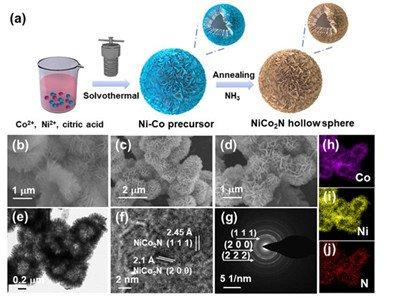 固体所在锂离子电池电极新材料探索方面取得进展